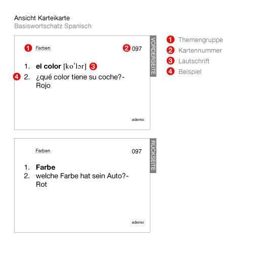 Karteikarten Basiswortschatz Spanisch - ademo Verlag