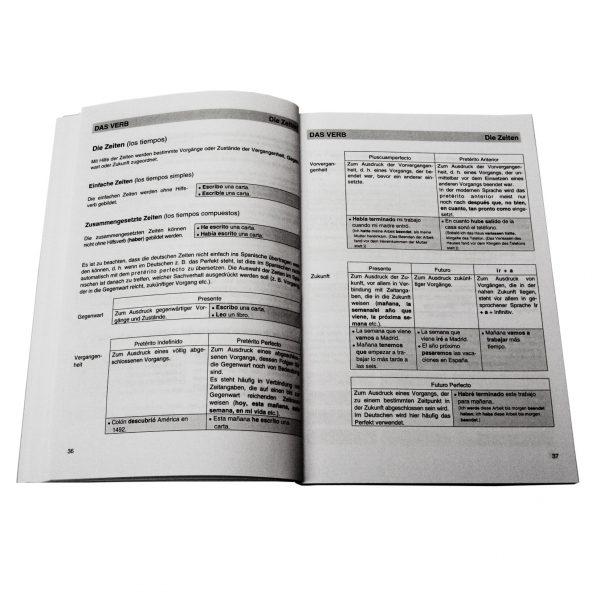 Grammatik Basics, Spanisch